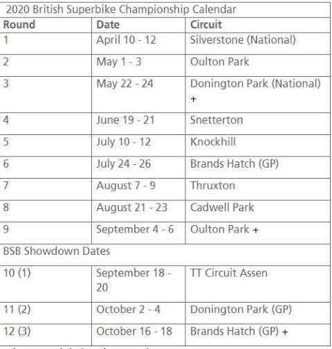 British Superbike Calendario