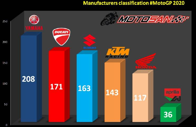 clasificación marcas