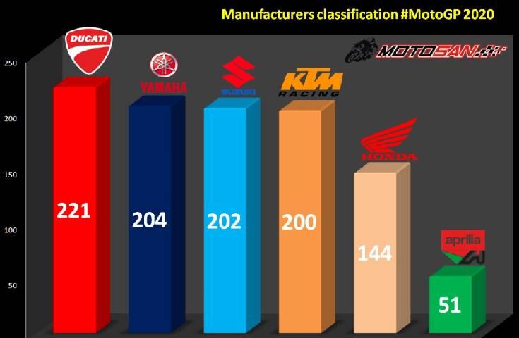 marcas clasificación